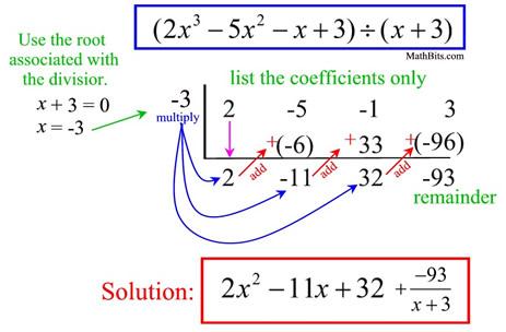 mathbitsnotebook.com