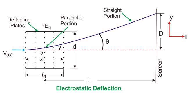 electrical4u.com
