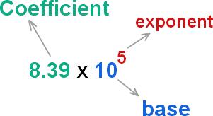 http://calculator.mathcaptain.com/adding-scientific-notation-calculator.html