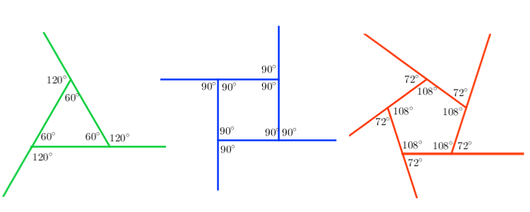 http://proofsfromthebook.com/2012/11/28/sum-of-exterior-angles/