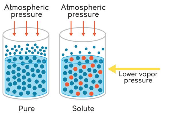 https://www.learner.org/courses/chemistry/visuals/visuals.html?dis=U&num=Ym5WdElUQS9PU289