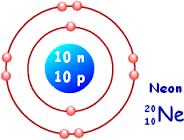 http://chemistry.tutorcircle.com/inorganic-chemistry/atomic-structure.html