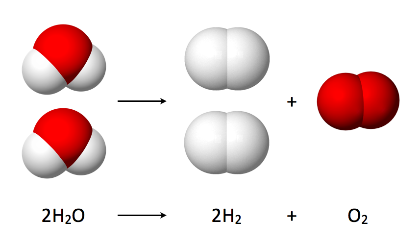 https://en.wikipedia.org/wiki/Water_splitting