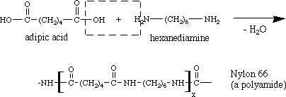 http://courses.chem.psu.edu/chem112/materials/polymers.html
