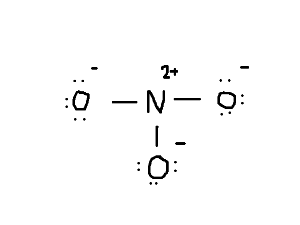 http://chemistry.stackexchange.com/questions/9304/structure-for-nitrate-ion