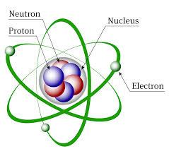 http://inbastudentfinal.weebly.com/model-nuclear-atom.html