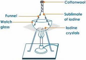 ChemistryOnline.guru