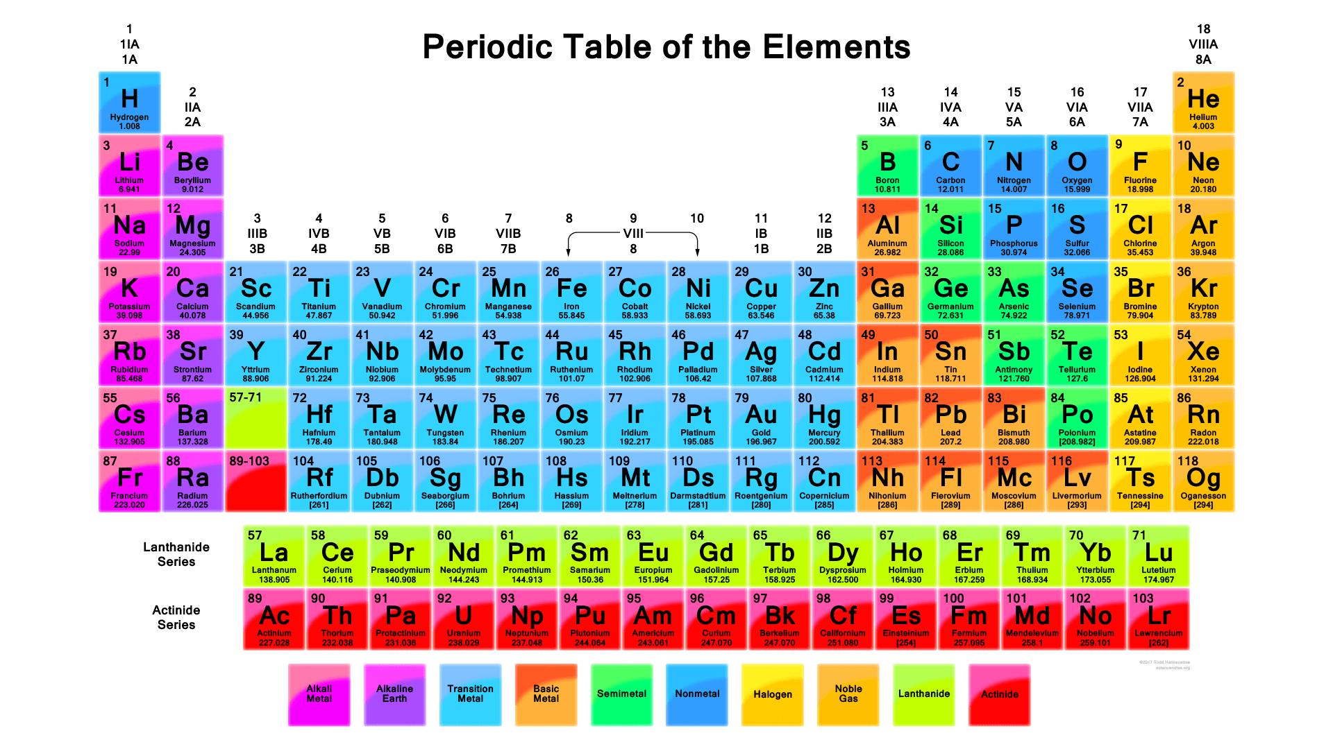https://sciencenotes.org/periodic-table-pdf-2/