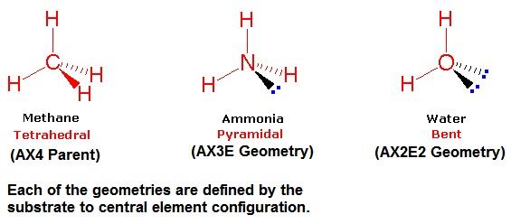 https://www2.chemistry.msu.edu/faculty/reusch/virttxtjml/chapt1.htm