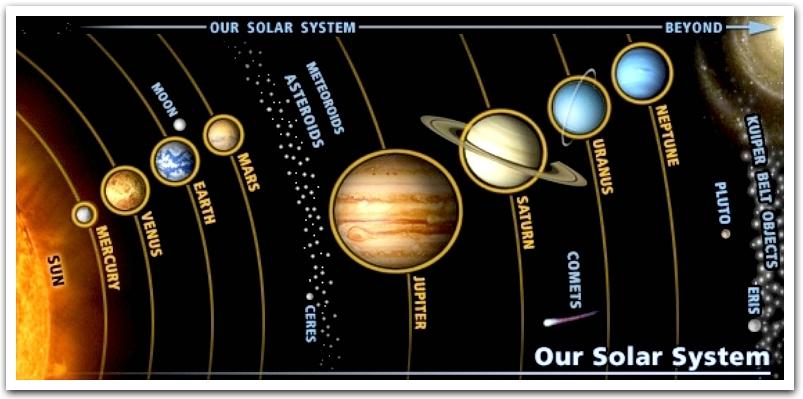 http://pics-about-space.com/solar-planet-map?p=1