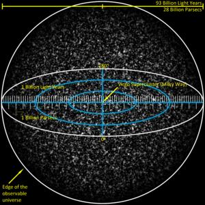 https://en.wikipedia.org/wiki/Observable_universe
