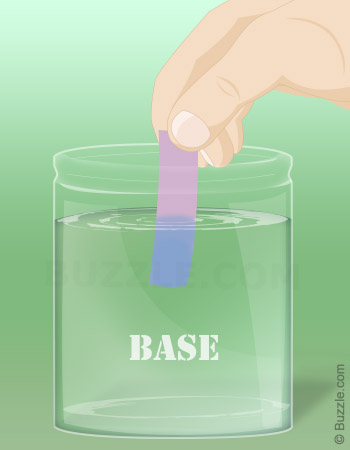 http://www.buzzle.com/articles/understanding-the-litmus-paper-test-for-acids-and-bases.html