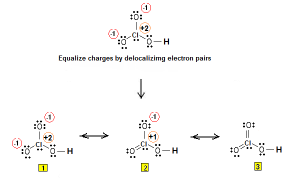http://chem-net.blogspot.ro/2012/01/lewis-electron-dot-structures-simple_13.html