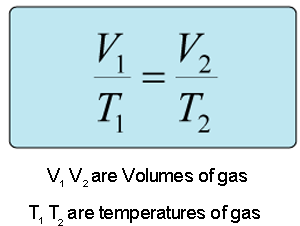 http://me-mechanicalengineering.com/gas-laws/