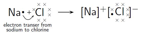 http://cnx.org/contents/9e56ee2c-0f9c-4266-8197-fff3de034aa8@4.3:5/Chemistry-Grade-10-[CAPS]