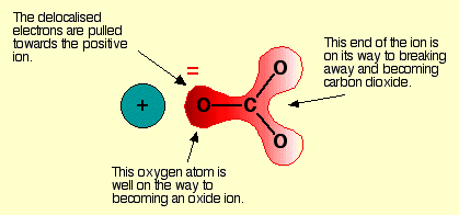 http://www.chemguide.co.uk/