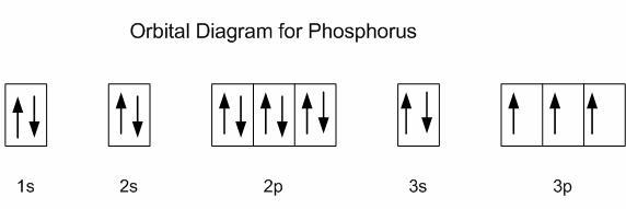 http://www.chemprofessor.com/quantum.htm