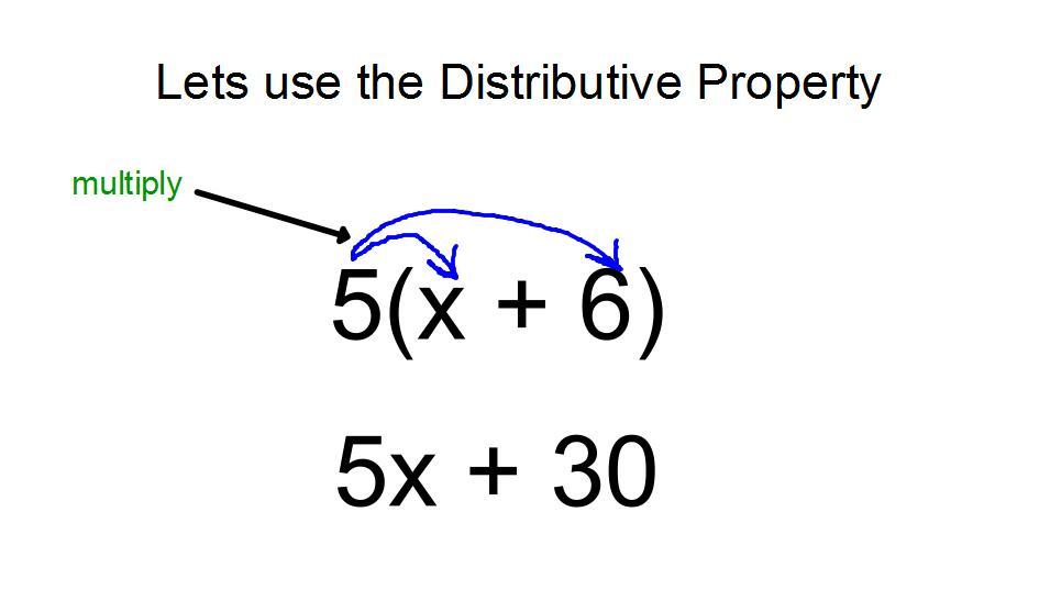 https://sites.google.com/a/d83.org/math-6/chapter-6/6-6-the-distributive-property