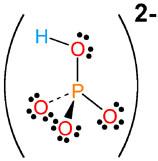 http://www.chemistry.wustl.edu/~edudev/LabTutorials/PeriodicProperties/Ions/ions.html