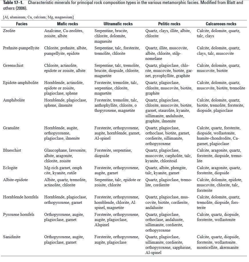 Blatt et al., 2006