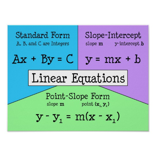 https://www.zazzle.ca/linear_equations_poster-228785514622916610