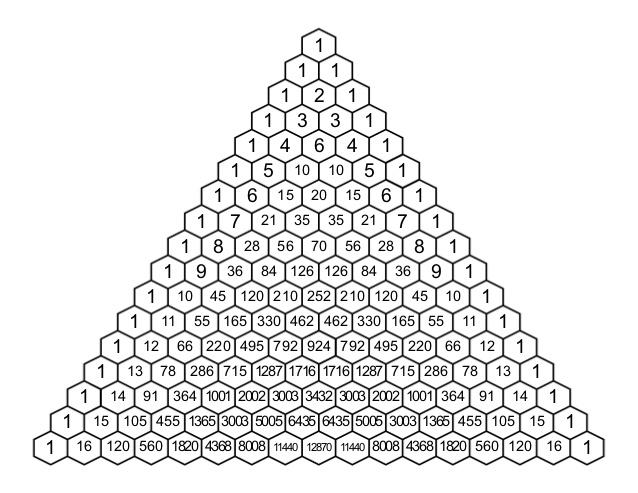http://www.slideshare.net/vbhunt/pascals-triangle-31417851