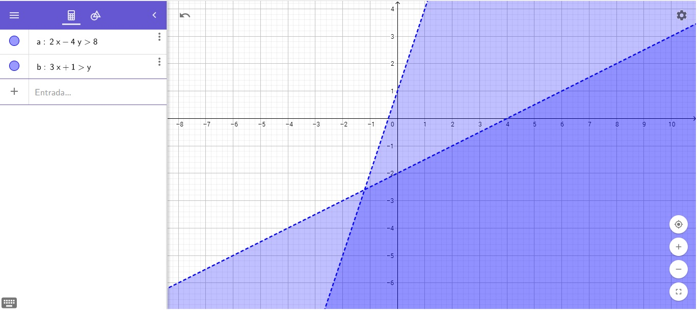 How Do You Graph 2x – 4y > 8 And Y