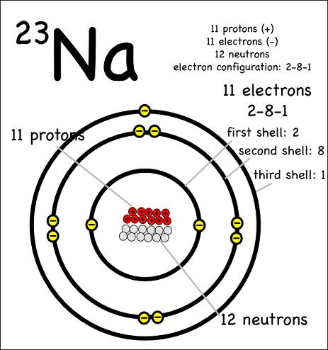 http://montessorimuddle.org/page/3/?s=atom