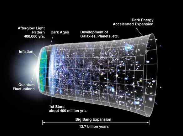 http://snap.lbl.gov/science/darkenergy.php
