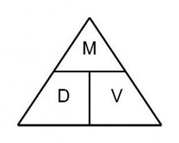 https://owlcation.com/stem/The-Density-Mass-and-Volume-Magic-Triangle-How-to-calculate-density-of-a-solid-shape-Math-Help