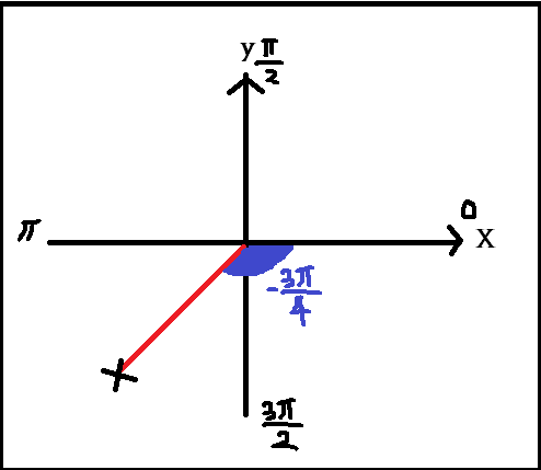 How Do You Find The Reference Angle For -(3pi)/4? | Socratic