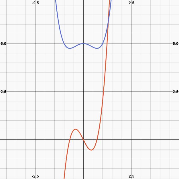 derivative-calculator.net