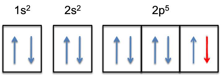 chemwiki.ucdavis.edu