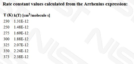 https://kinetics.nist.gov/kinetics/Detail?id=1989NES/PAY5158-5161:1
