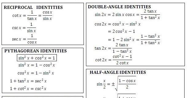 http://mathrescue.blogspot.in/2012/03/trigonometry-proving-trigonometric.html
