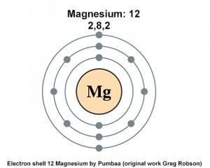 http://magnesiumandhealth.com/best-magnesium-supplements/