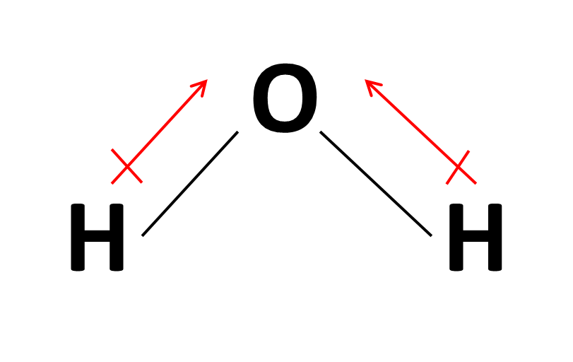 https://anhourofchemaday.wordpress.com/2013/05/17/must-polar-bonds-give-rise-to-polar-molecules-and-why-is-water-a-polar-molecule/