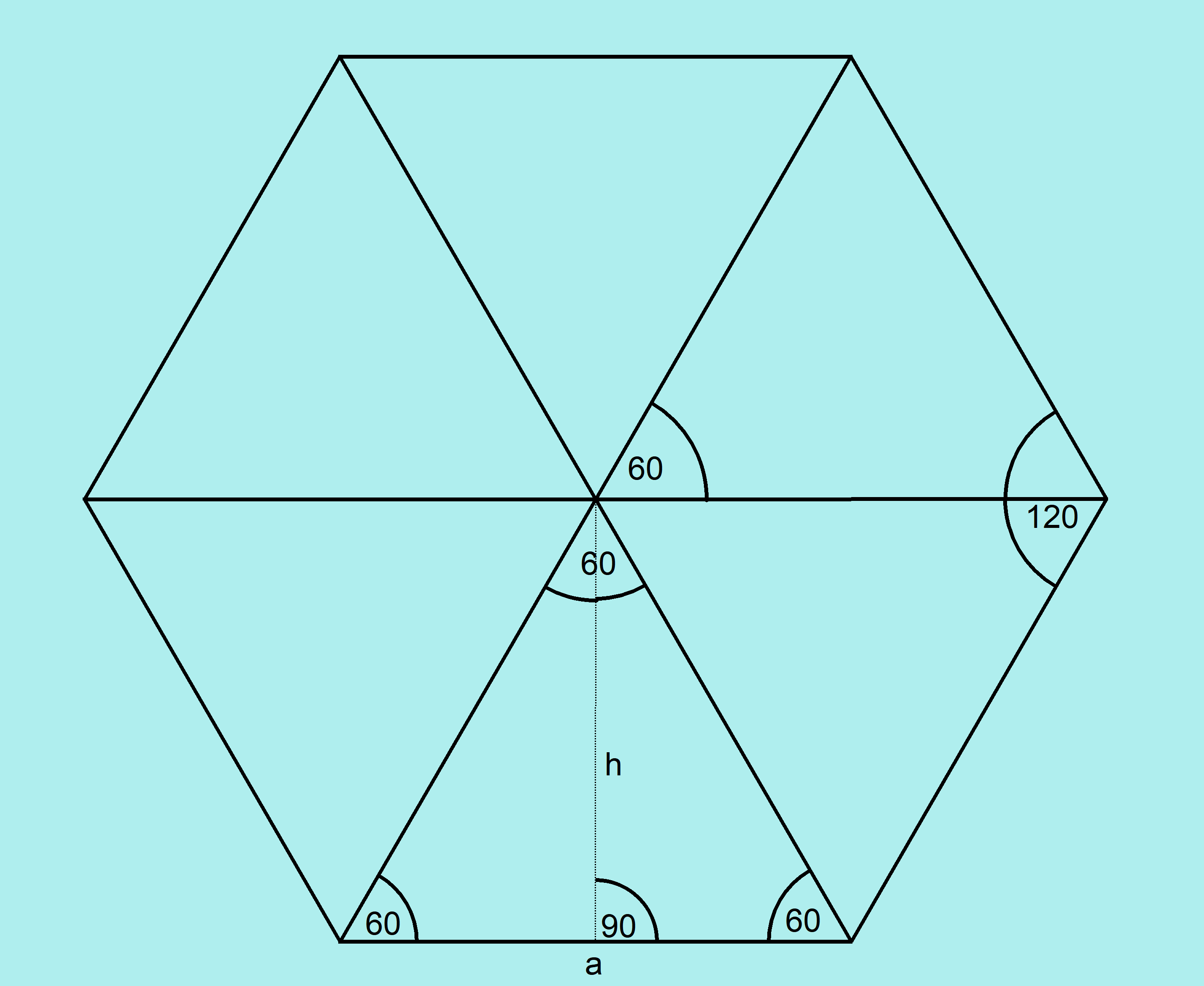 How do I solve for the area of a regular hexagon? One side is equal to 5  feet. | Socratic