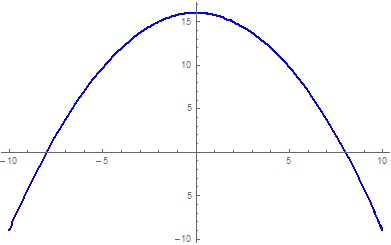 Mathematica Generated Image