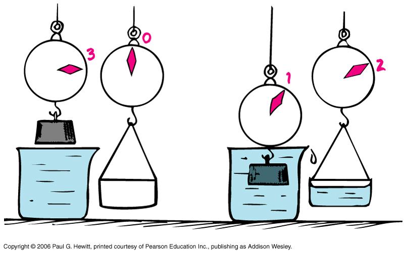 http://w3.shorecrest.org/~Lisa_Peck/Physics/syllabus/phases/liquids/ch19liquid_images/ch19_images.htm