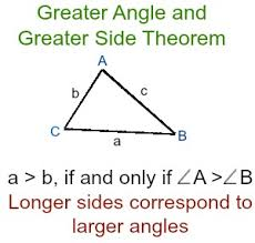 https://study.com/academy/lesson/inequalities-in-one-triangle.html