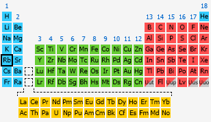 http://www.knowledgedoor.com/2/elements_handbook/rubidium.html