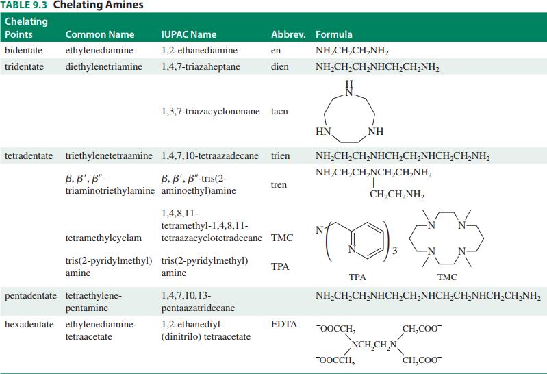 Química inorgánica, Miessler et al., 318