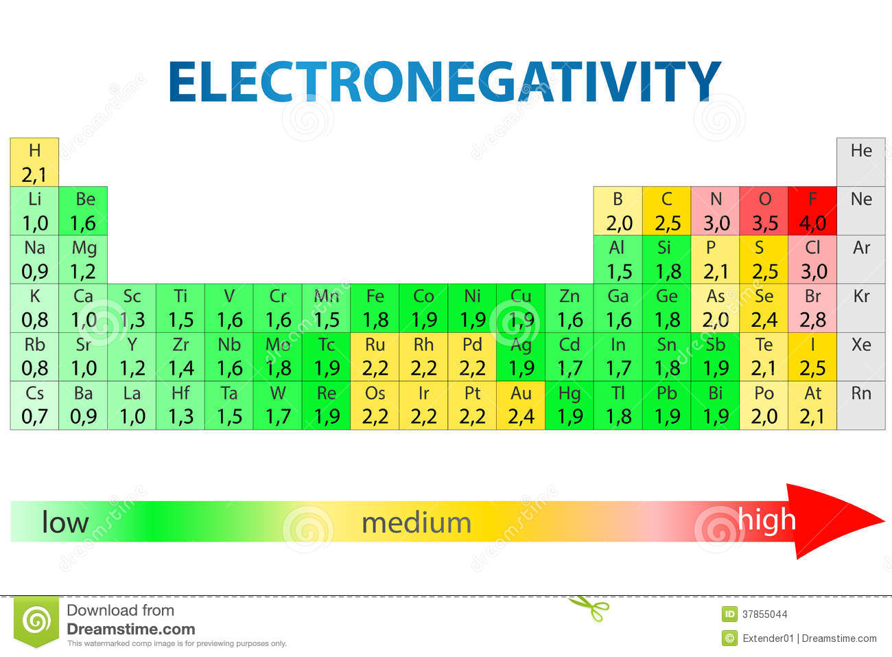 http://www.dreamstime.com/stock-images-electronegativity-periodic-table-image37855044