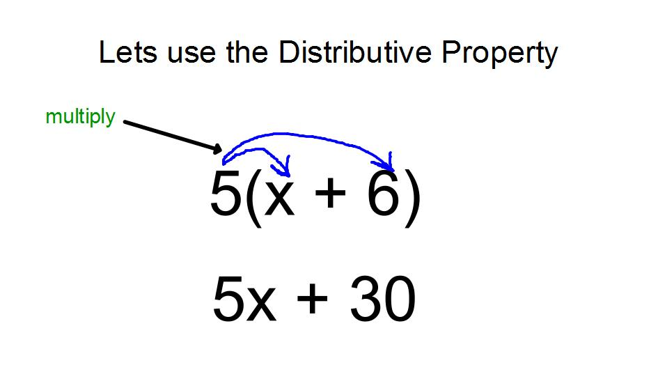 https://sites.google.com/a/d83.org/math-6/chapter-6/6-6-the-distributive-property