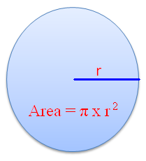 http://www.mathcaptain.com/geometry/area-of-a-circle.html