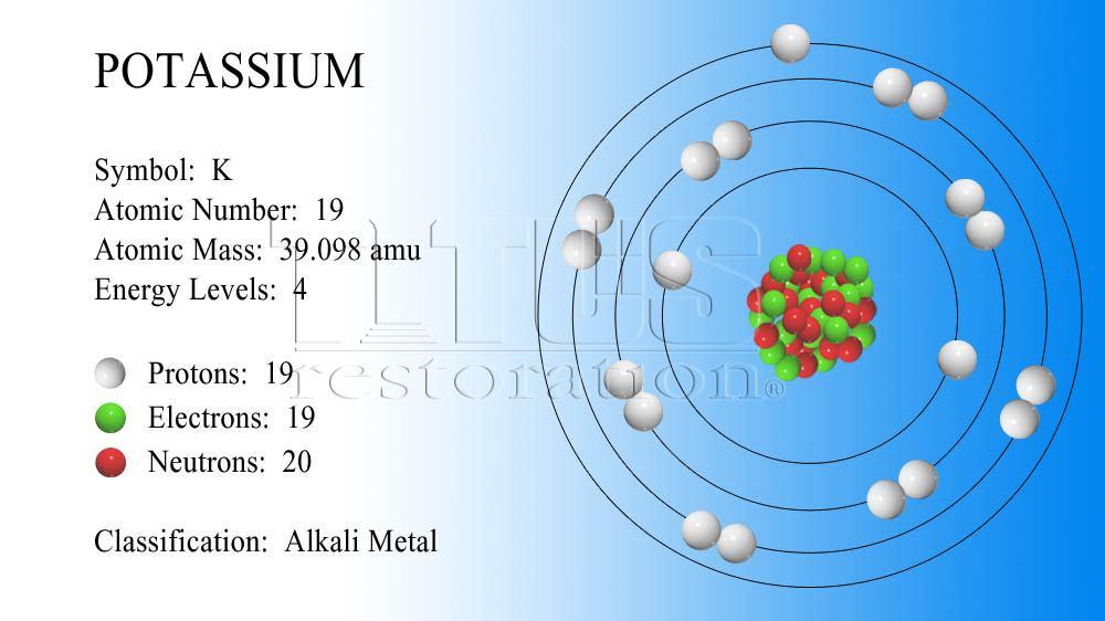 http://quoteaddicts.com/topic/potassium-quotes/