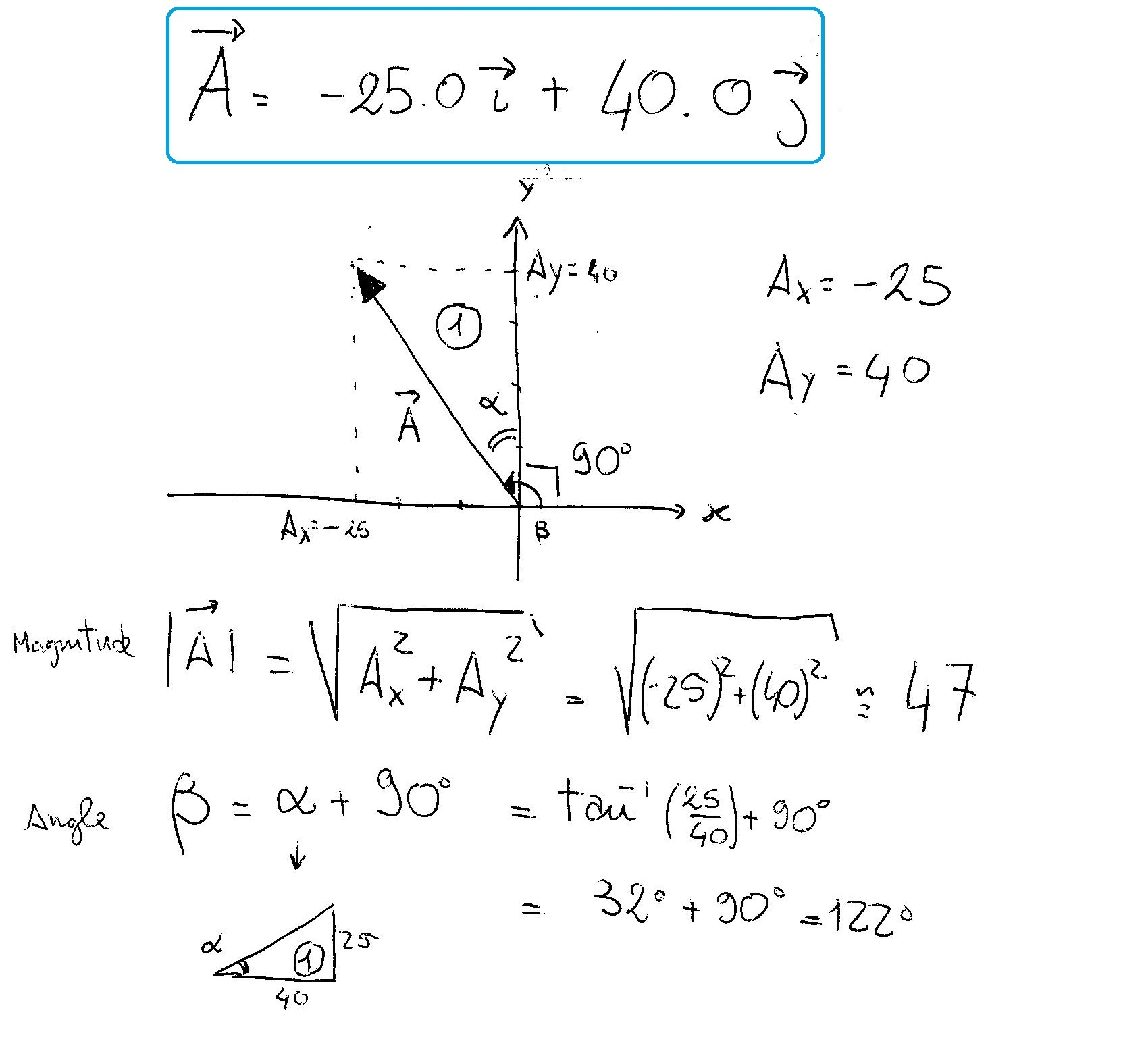 how to find the x component of a vector