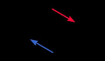 https://www.rekenen-oefenen.nl/instruction/rekenen/meten-en-meetkunde/meten/wegen/metriek-stelsel-voor-gewichtsmaten