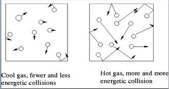 http://chemistryhungergames.weebly.com/